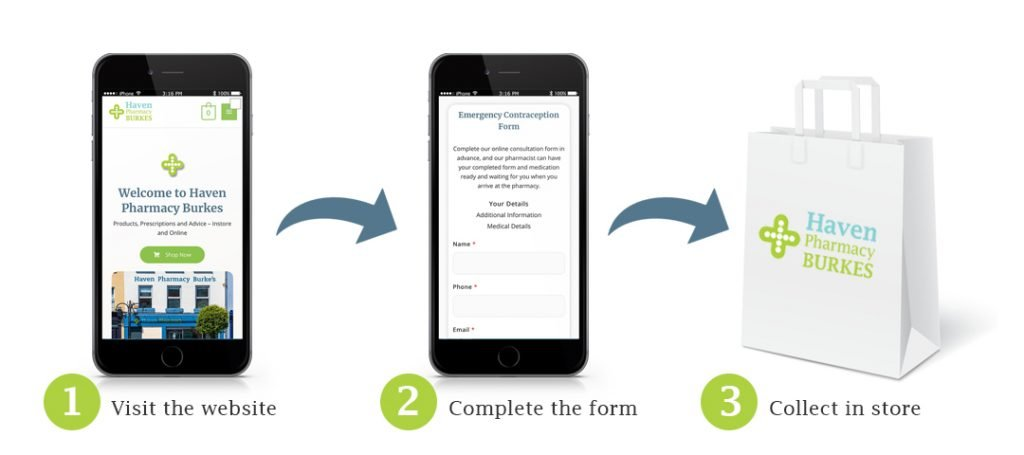 Online Emergency Contraception Form